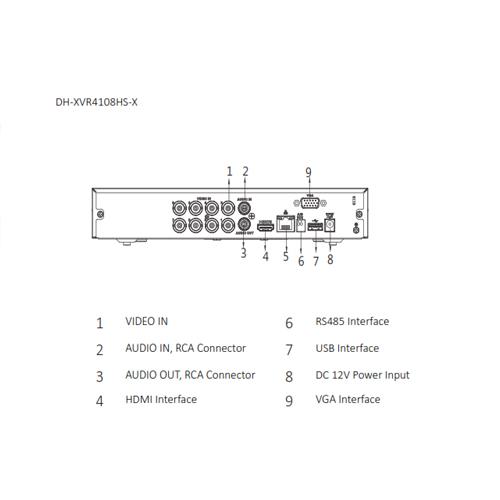 DH-XVR4108HS-X