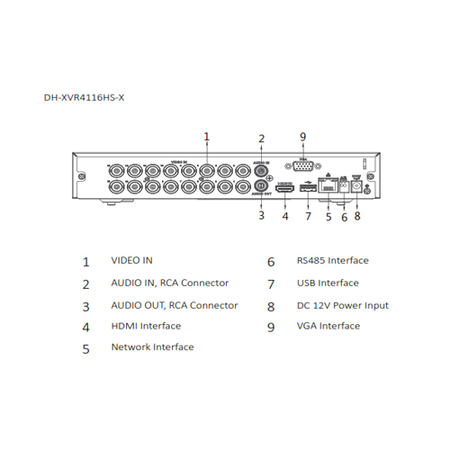 DH-XVR4116HS-X