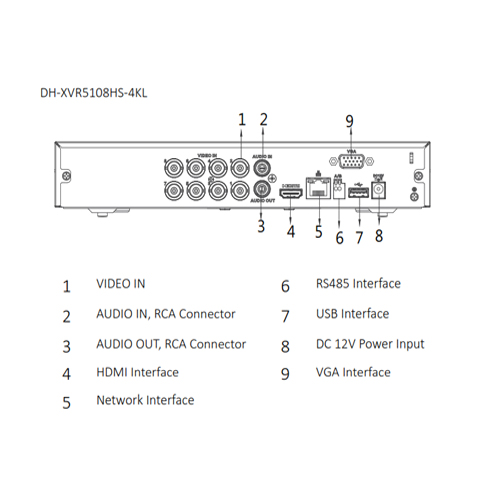 DH-XVR5108HS-4KL-X