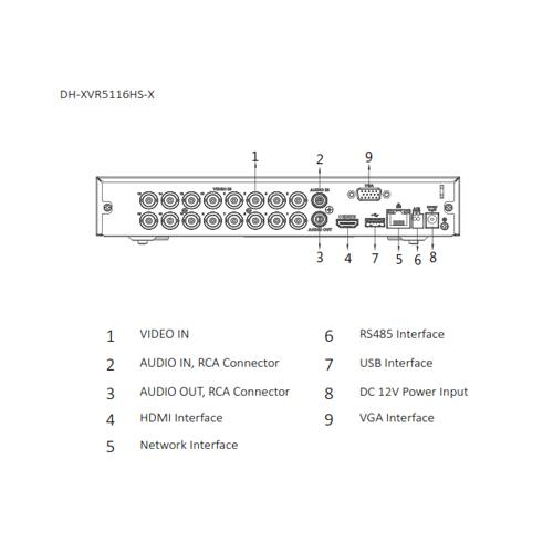 DH-XVR5108HS-X