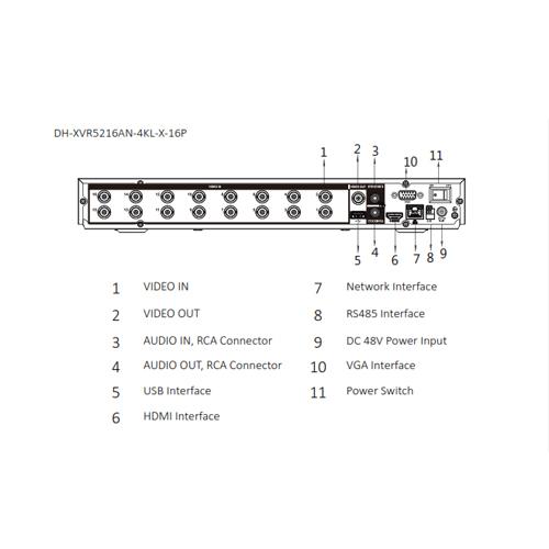 DH-XVR5216AN-4KL-X